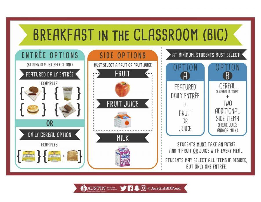 Austin ISD introduces Breakfast in the Classroom at Akins