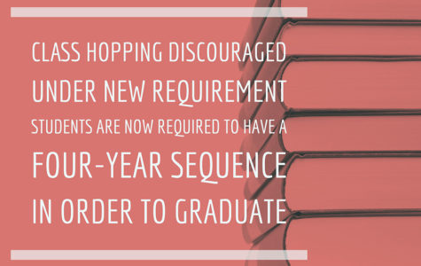 Class hopping discouraged under new state graduation requirement