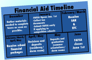 Simmons: FAFSA 'life line' to college funds