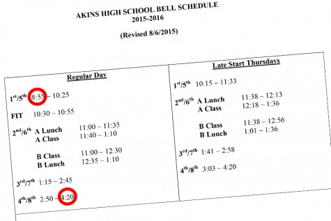 The new Bell Schedule for the 2015-2016 school year will feature an earlier start time and a later end time.