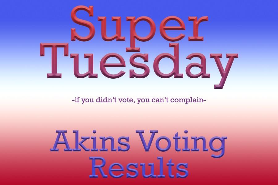 Akins votes for presidential favorites