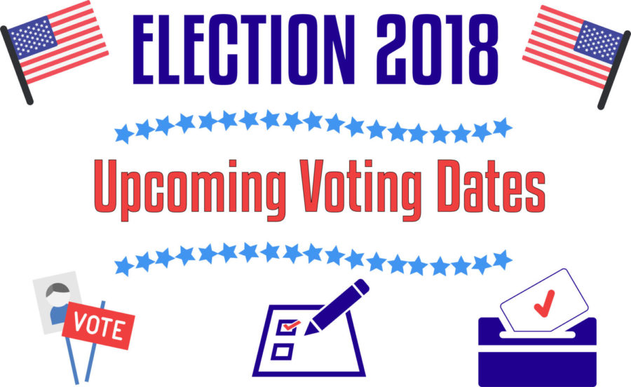 Upcoming Election Dates