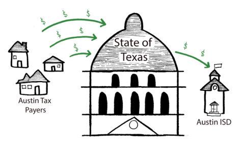 School finance reform is needed in legislative session