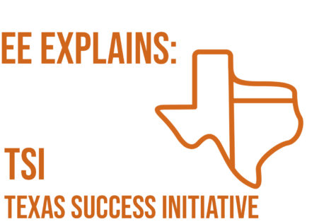 The TSI is the Texas Success Initiative Assessment, which helps to assess the amount of college-level coursework an incoming student can handle. It contains three parts which are mathematics, writing, and reading.