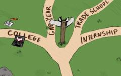 Underclassmen should consider career pathways soon