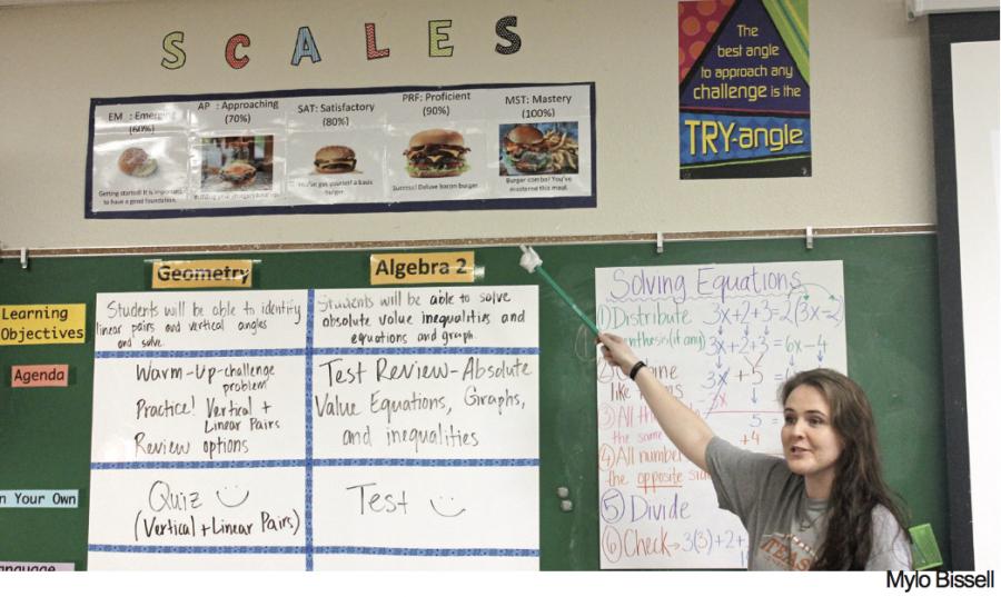 Algebra+2+teacher+Audrey+Elliott+explains+her+standards+based+grading+scales+to+a+student.