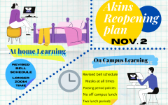 Akins administrators released their reopening plan for the campus on Nov. 2