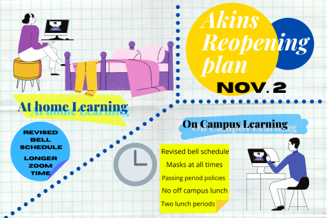Akins admin releases reopening plan, starting Nov. 2