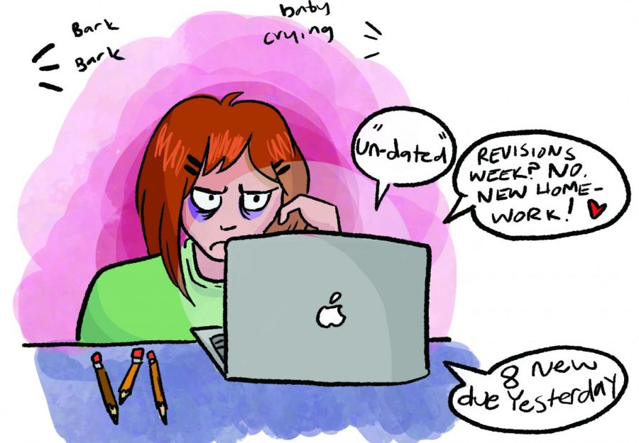 Stressed student faces increasing frustration over growing work load admist remote learning.