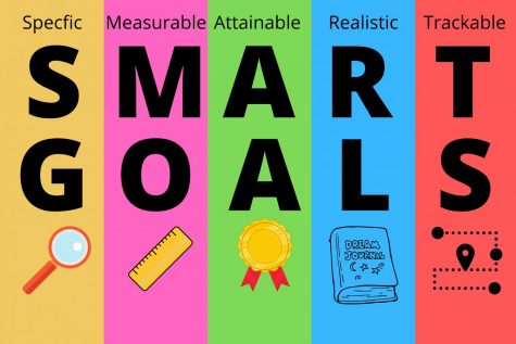 Try setting a SMART goal for 2021 to stay motivated