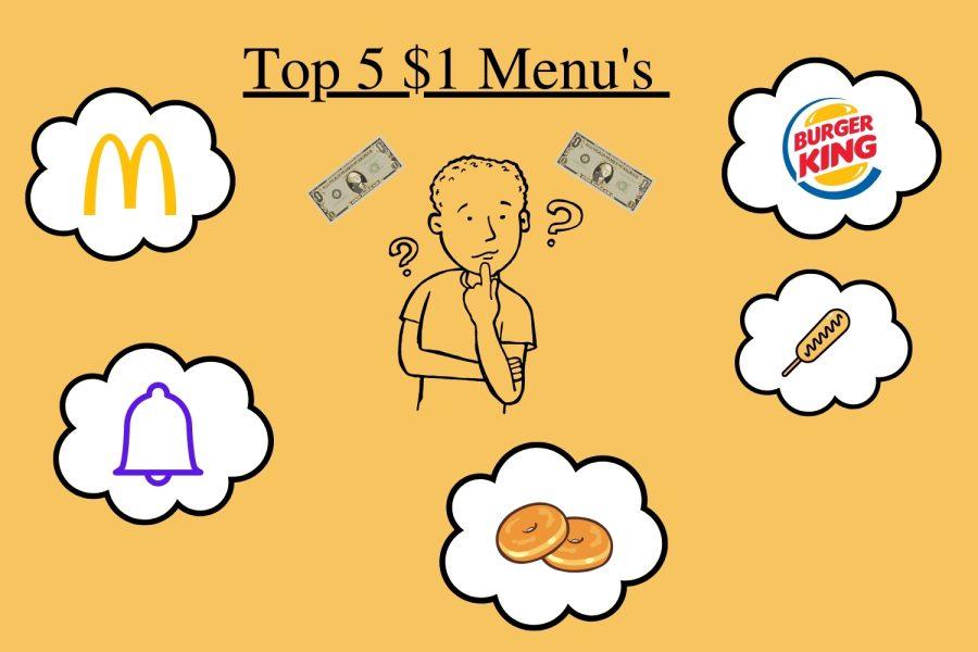 Top 5 Best $1 menus